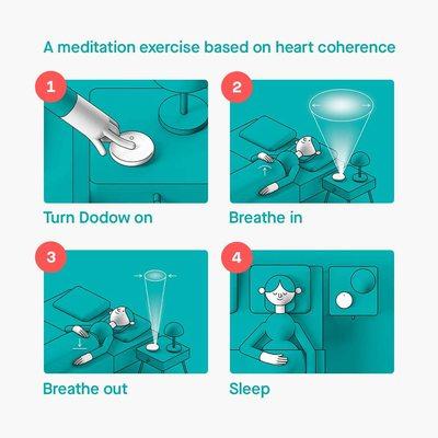 Dodow- Metrónomo Luminoso Para Ayudarte a Conciliar el Sueño Más Rápido